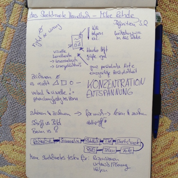 Sketchnote Mike Rohde