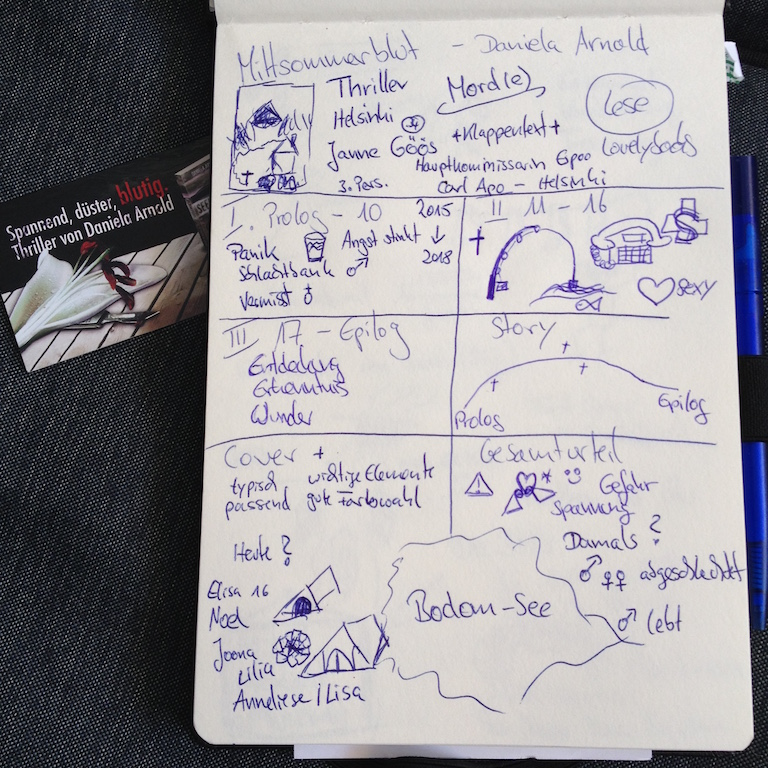 Sketchnote zu Mittsommerblut von Daniela Arnold
