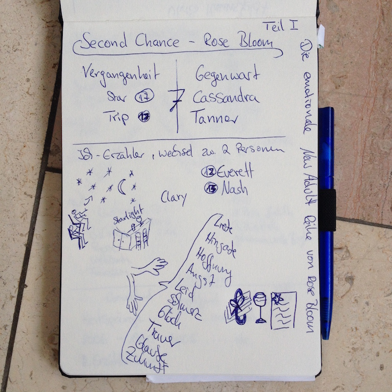 Sketchnote Second Chance von Rose Bloom
