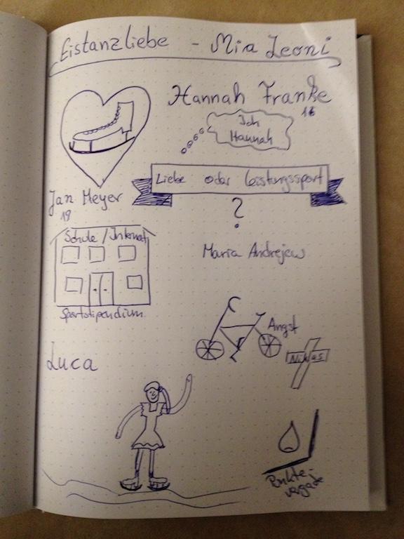 Sketchnote zum Liebesroman: Eistanz Liebe von Mia Leoni