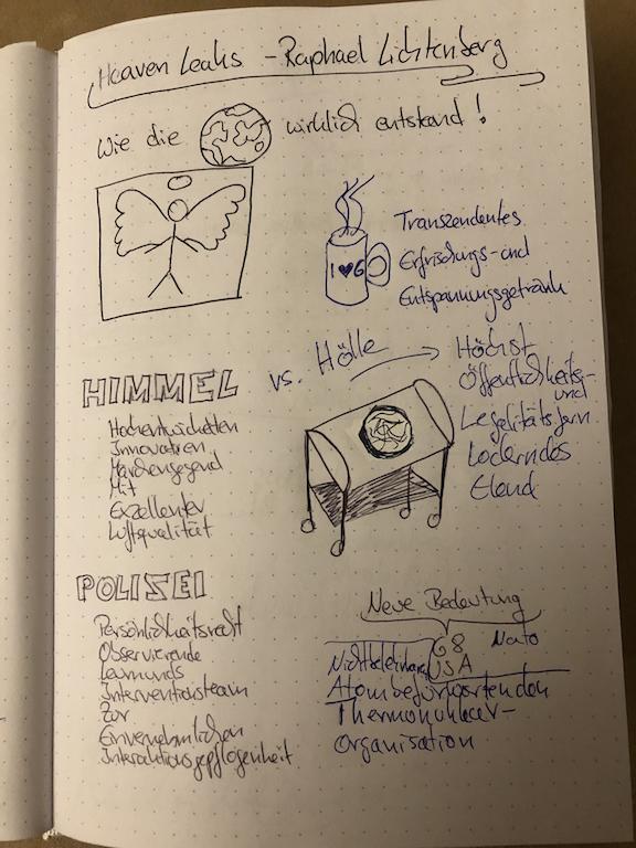 Sketchnote zum Roman: Heaven Leaks von Raphael Lichtenberg