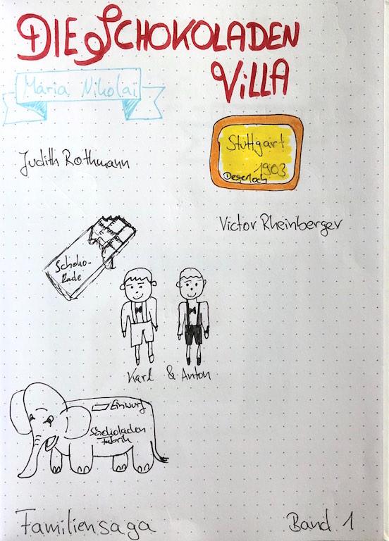 Sketchnote zum Hörbuch: Die Schokoladenvilla von Maria Nikolai