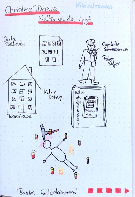 """Sketchnote zum Kriminalroman von Christine Drews """"Kälter als die Angst"""""""