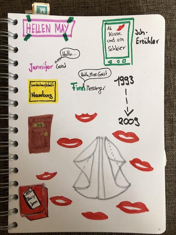 16 Küsse und ein Schleier von Hellen May Sketchnote