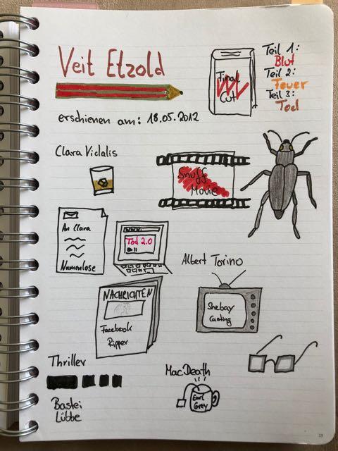Sketchnote zum Thriller Final Cut von Veit Etzold