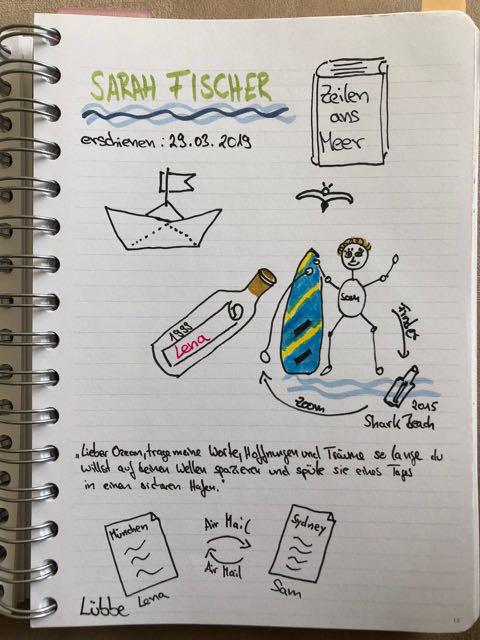 Sketchnote zum Roman Zeilen ans Meer von Sarah Fischer