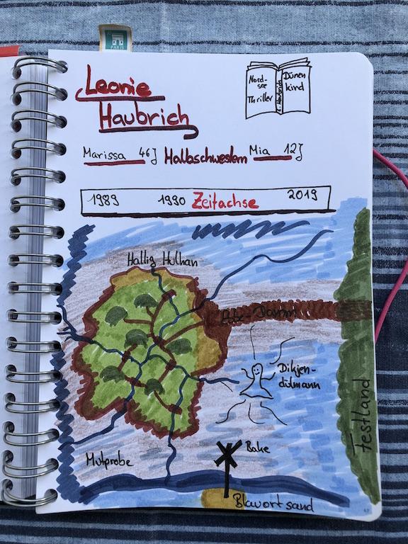 Dünenkind von Leonie Haubrich Sketchnote