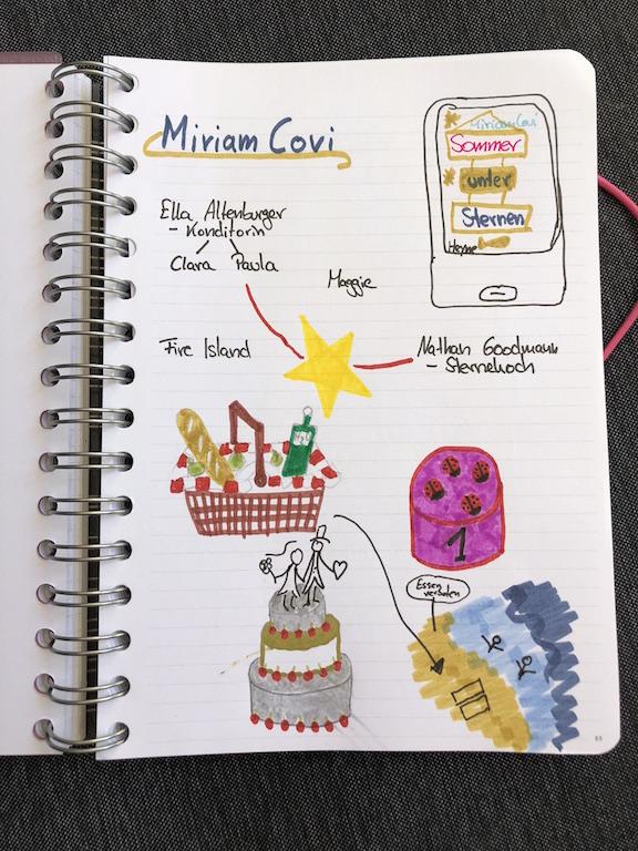 Sommer unter Sternen von Miriam Covi Sketchnote