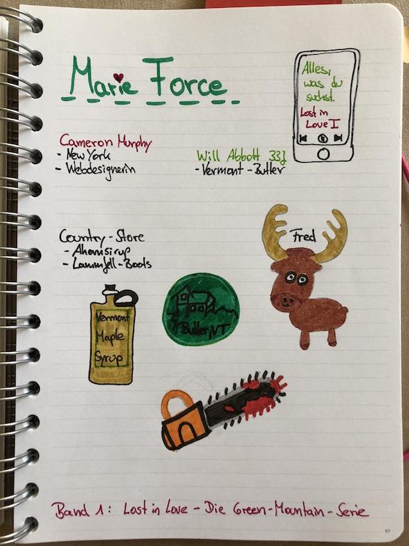 Alles was du suchst von Marie Force Sketchnote
