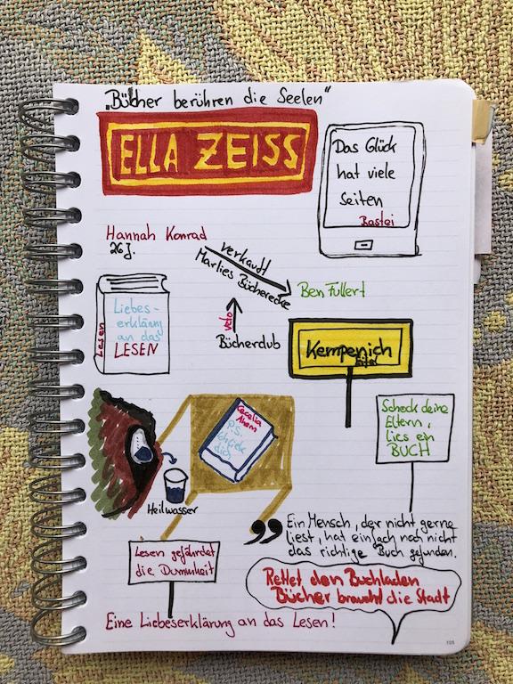 Rezension: Das Glück hat viele Seiten von EllaZeiss