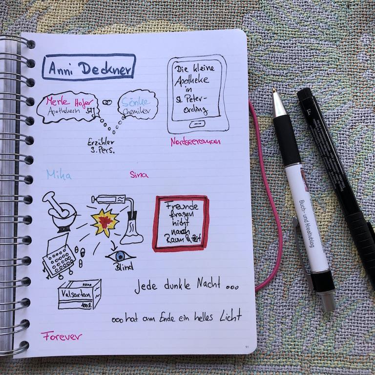 Die kleine Apotheke in SPO von Anni Deckner Sketchnote mit Stiften