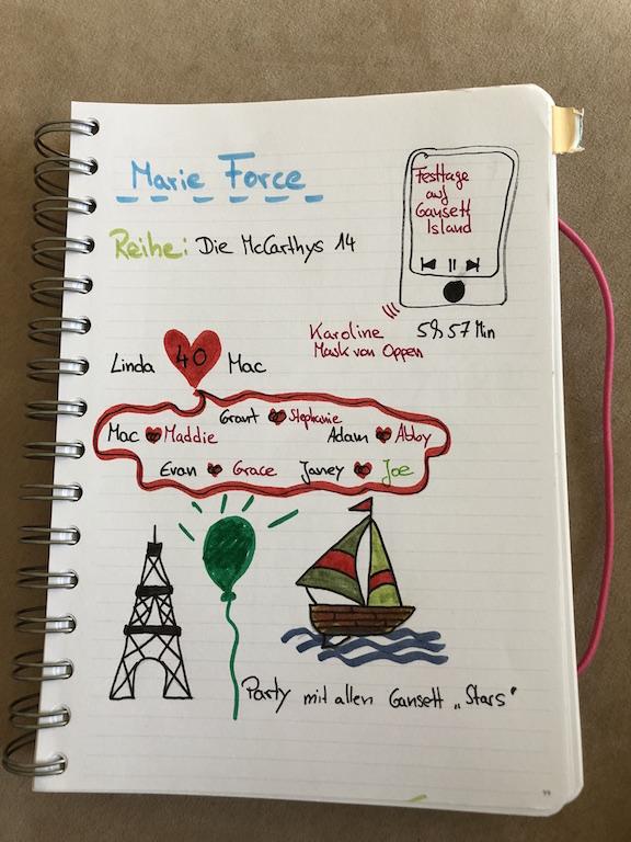 Festtage auf Gansett Island von Marie Force Sketchnote zum Hörbuch