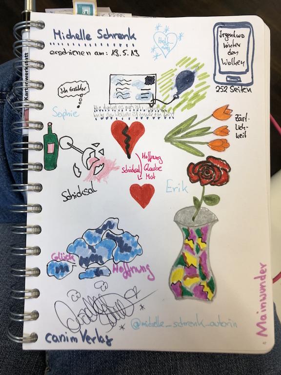 Sketchnote Michelle Schrenk mit Autogramm