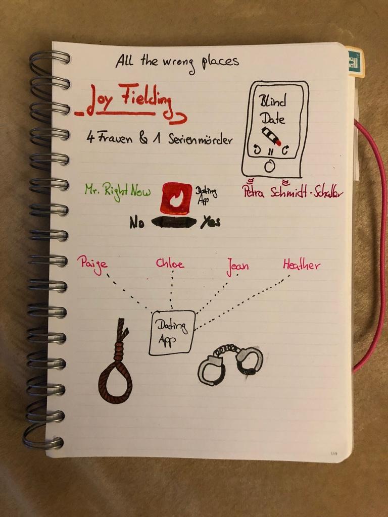 Blind Date von Joy Fielding Sketchnote