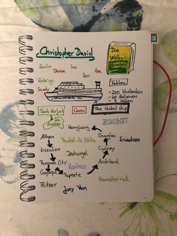 Die Wellenbrecher von Christopher David Sketchnote