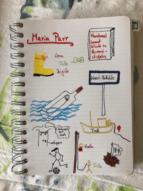 Manchmal kommt Glück in Gummistiefeln von Maria Parr Sketchnote zum Buch