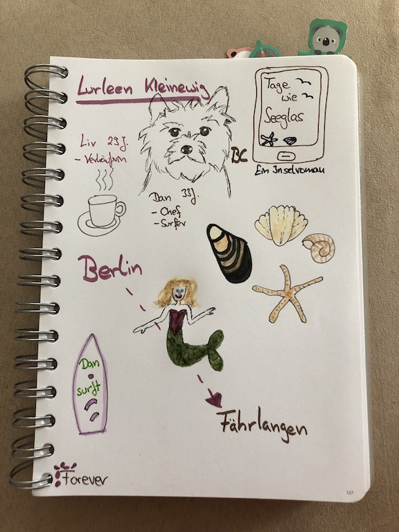 Tage wie Seeglas von Lurleen Kleinewig Sketchnote