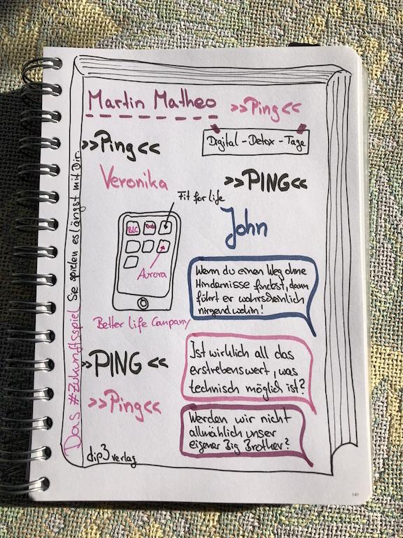 Das #Zukunftsspiel von Martin Matheo Sketchnote