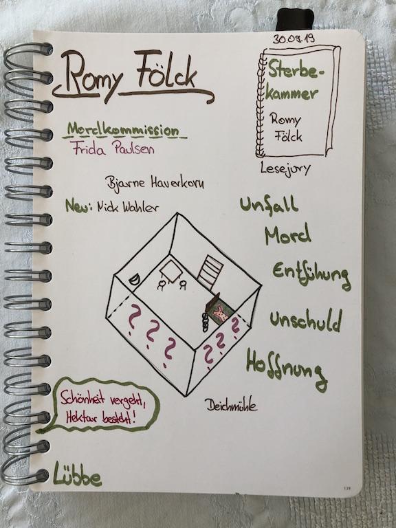 Sterbekammer von Romy Fölck Sketchnote