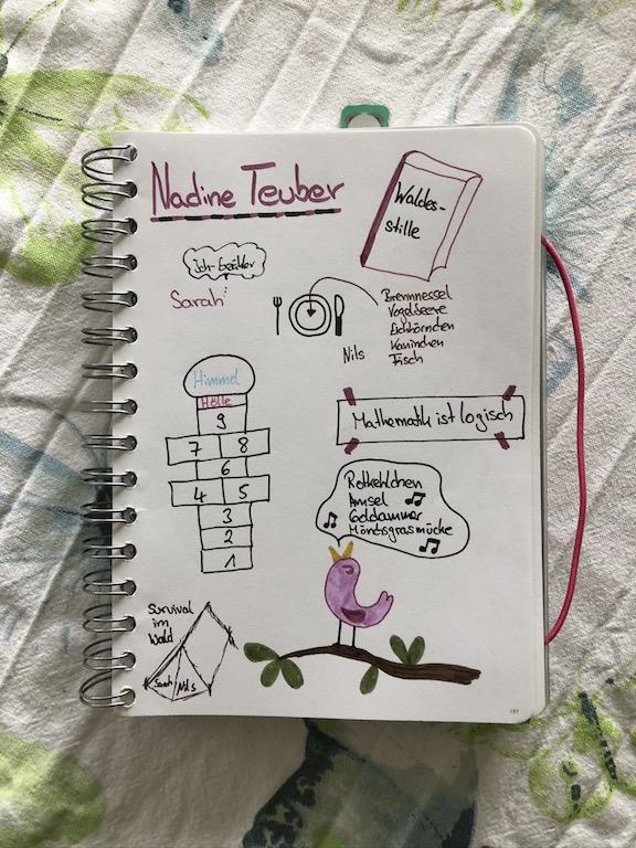 Waldesstille von Nadine Teiber Sketchnote