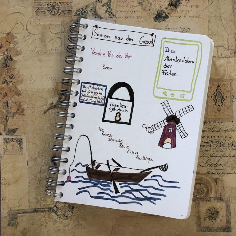 Das Abrakadabra der Fische von Simon van der Geest Sketchnote zum Buch