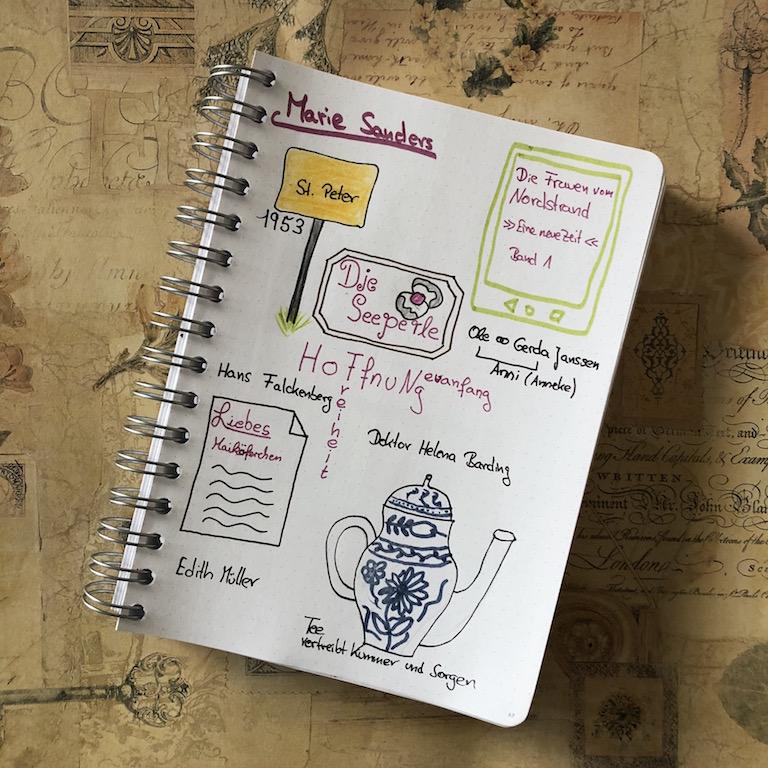 Die Frauen vom Nordstrand von Marie Sanders Sketchnote zum Buch