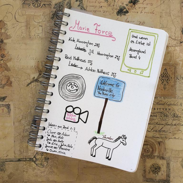 Und wenn es Liebe ist von Marie Force Sketchnote zum Buch