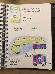Das kleine Eiscafe von Fenna Janssen Sketchnote