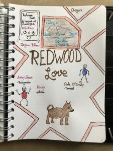 Redwood Love Es beginnt mit einem Blick von Kelly Moran Sketchnote