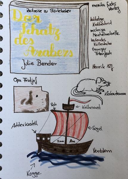Julie Bender: Der Schatz des Arabers Sketchnote zum Roman