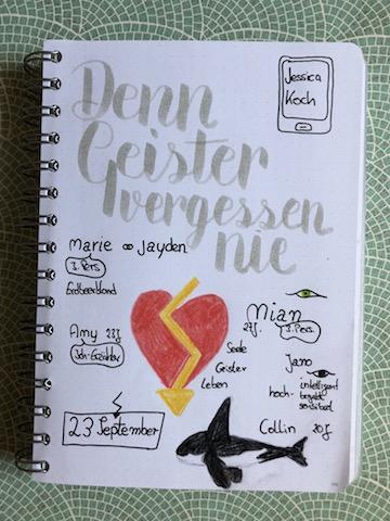 Denn Geister vergessen nie von Jessica Koch Sketchnote zum Buch