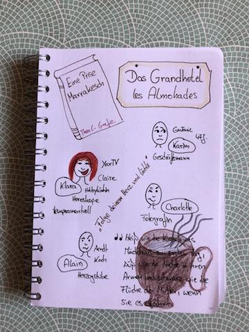 Eine Prise Marrakesch von Thea C Grefe Sketchnote zum Buch