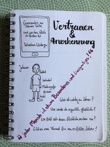 Grenzenlos an deiner Seite von Sebastoan Würdinger Sketchnote zum Buch
