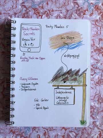 Rocky Mpuntain Secrets von Virginia Fox Sketchnote zum Hörbuch