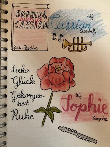 Sophie und Cassian zaghaft von BSL Peschka Sketchnote zum Buch