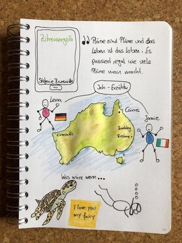 Zitronengelb von Stefanie Brunswick Sketchnote zum Roman
