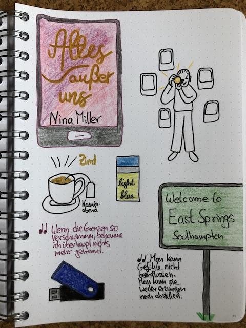 Alles außer uns von Nina Miller Sketchnote zum Buch
