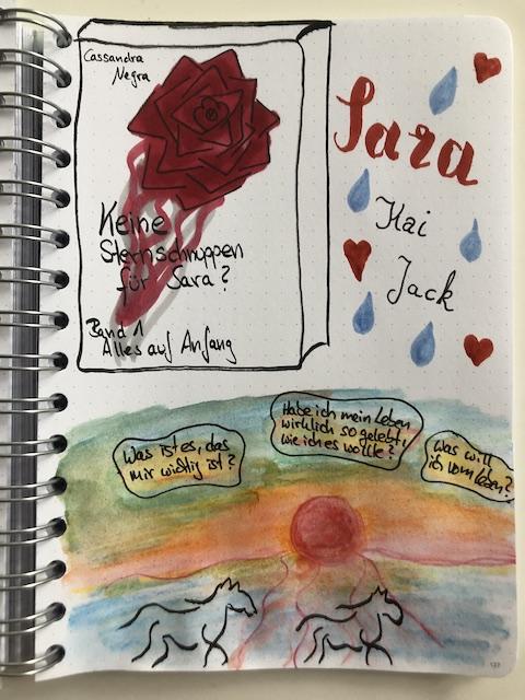 Keine Sternschnuppen für Sara - Alles auf Anfang von Cassandra Negra Sketchnote und Rezension zum Buch von Kerstin Cornils