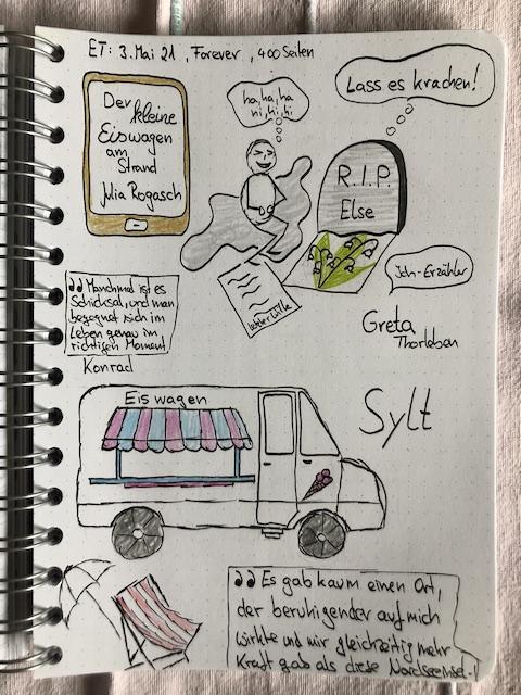 Der kleine Eiswagen am Strand von Julia Rogasch Sketchnotes zum Buch