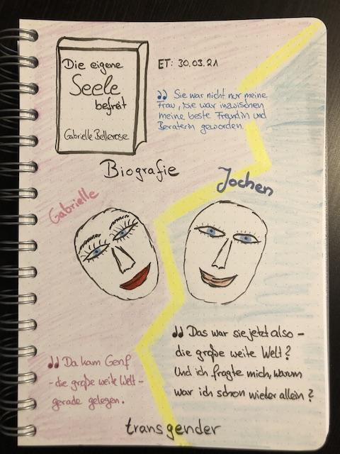 Die eigene Seele Befreit von Gabrielle Bellerose Sketchnotes zum Buch