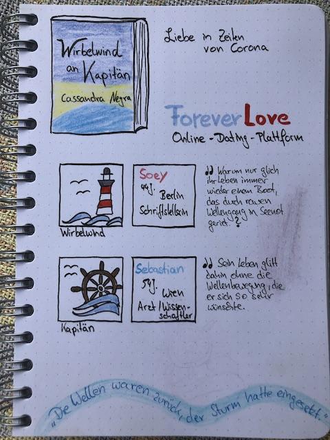 Ein Foto von einem Notizbuch. Zu sehen sind Skjetchnotes zum Roman: Wirbelwind an Kapitän von Cassandra Negra
