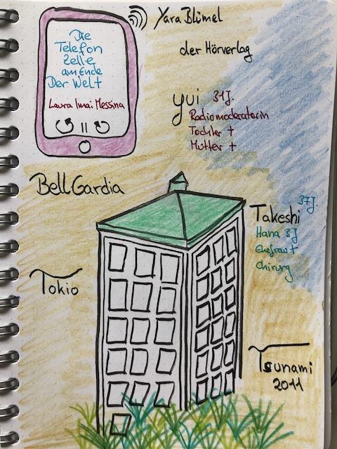 Grafik zur Rezension: Die Telefonzelle am Ende der Welt von Laura Imai Messina. Zu sehen ist das Hörbuchcover mit passendem Sketchnotes dazu. Unter anderem eine Skizze von der Telefonzelle in Bell Gardia