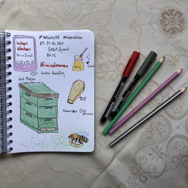 Imkersterben von Patricia Brandt Sketchnotes zum Buch