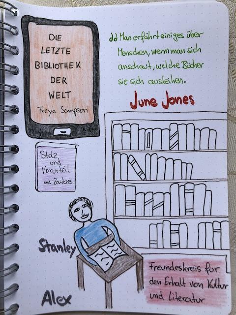 Die letzte Bibliothek der Welt von Freya Sampson Sketchnotes zum Buch