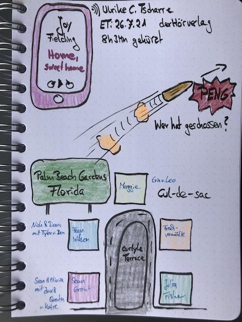 Home sweet home von Joy Fielding Sketchnotes zum Buch