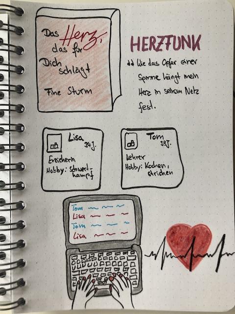 Sketchnotes zum Liebesroman: Das Herz das für dich schlägt von Fine Sturm