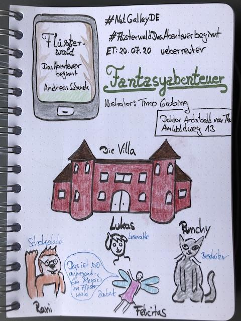 Sketchnotes zum Kinder- und Jugendbuch: Flüsterwald - Das Abenteuer beginnt von Andreas Suchanek. Gezeichnet ist eine Villa mit zwei Türmen, eine Katze, ein Menok, eine Elfe und das Gesicht von Lukas.