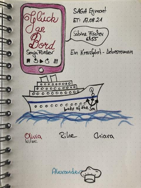 Sketchnotes zum Hörbuch: Glück an Bord von Sonja Flieder. Zu sehen sind Sketchnotes zum Hörbuch mit einem gezeichneten Kreuzfahrtschiff.