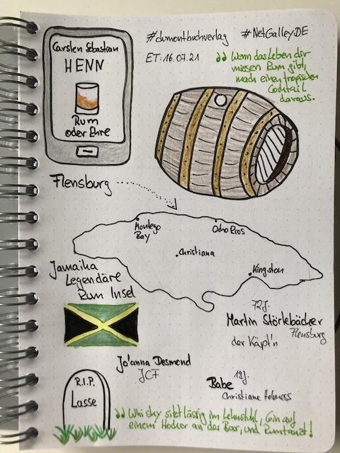 Sketchnotes zur Buch Rezension: Rum oder Ehre von Carsten Sebastian Henn. Gezeichnet ist unter anderem eine grobe Karte von Jamaika mit der dazugehörigen Flagge und ein Fass Rum.