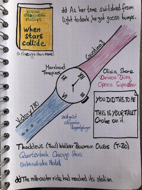 When stars collide von Susan Elizabeth Phillips Sketchnotes und Rezension zum Buch